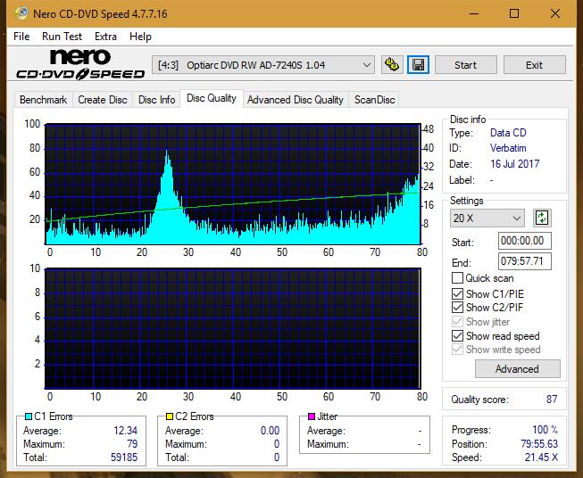 Nazwa:  DQ_32x_AD-7240S.png,  obejrzany:  56 razy,  rozmiar:  54.7 KB.