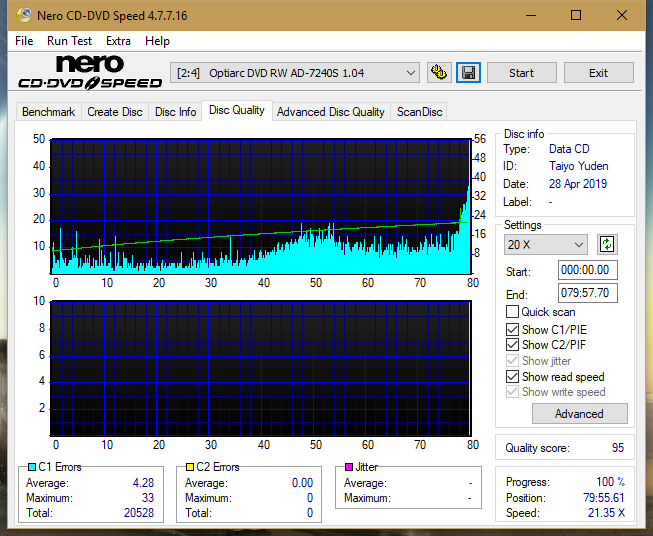 Plextor PX-240A 2007r-dq_32x_ad-7240s.png