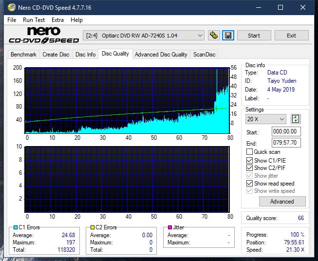 Nazwa:  DQ_48x_AD-7240S.png,  obejrzany:  37 razy,  rozmiar:  55.3 KB.