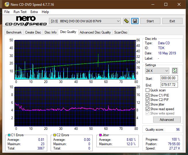 Nazwa:  DQ_32x_DW1620.png,  obejrzany:  34 razy,  rozmiar:  61.8 KB.