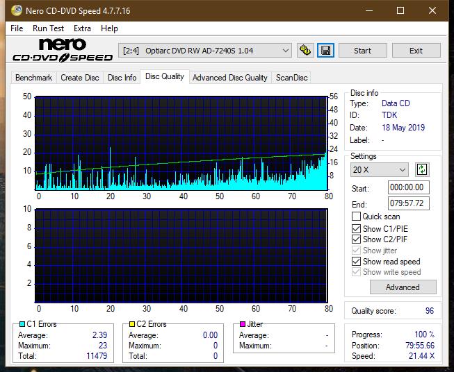 Nazwa:  DQ_48x_AD-7240S.png,  obejrzany:  34 razy,  rozmiar:  63.2 KB.