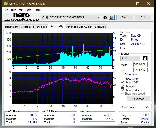 Nazwa:  DQ_32x_DW1620.png,  obejrzany:  14 razy,  rozmiar:  53.1 KB.