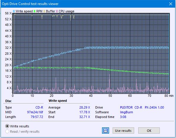 Nazwa:  CreateDisc_32x.png,  obejrzany:  12 razy,  rozmiar:  29.2 KB.