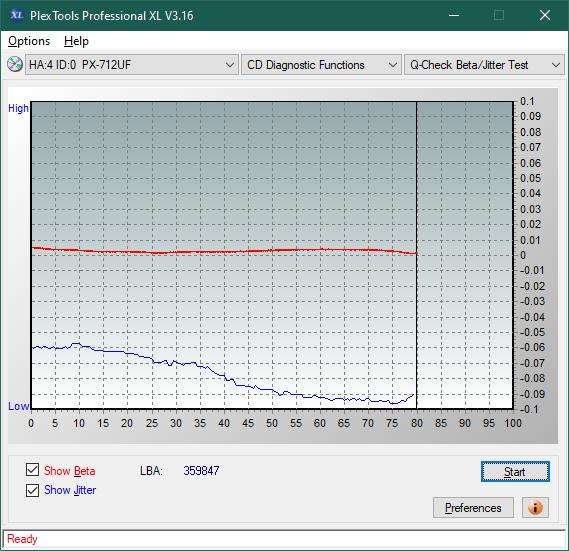 LG GCE-8526B  2004r-betajitter_4x.png