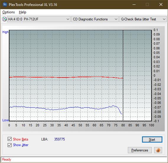 LG GCE-8526B  2004r-betajitter_8x_px-712uf.png