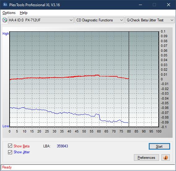 LG GCE-8526B  2004r-betajitter_40x_px-712uf.png