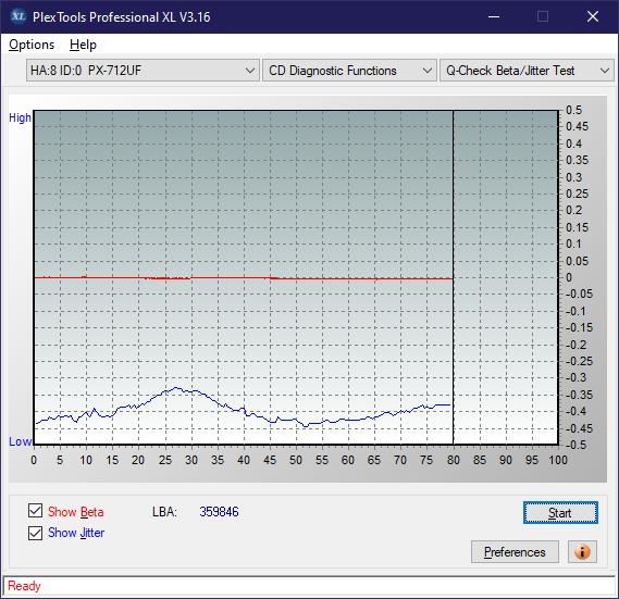 LG GCE-8526B  2004r-betajitter_32x_px-712uf.png