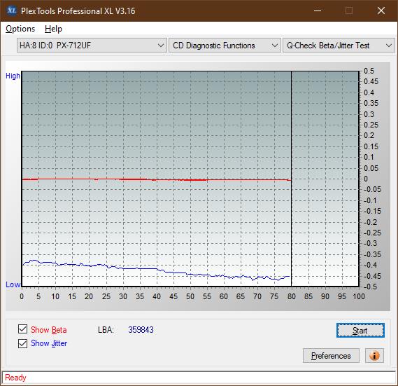 LG GCE-8526B  2004r-betajitter_24x_px-712uf.png