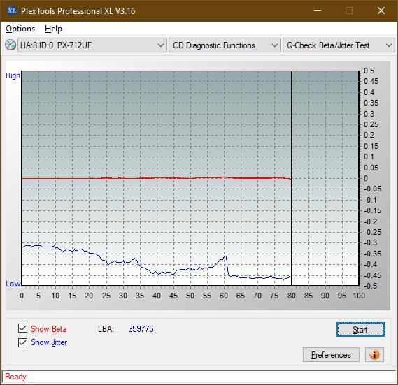LG GCE-8526B  2004r-betajitter_52x_px-712uf.png
