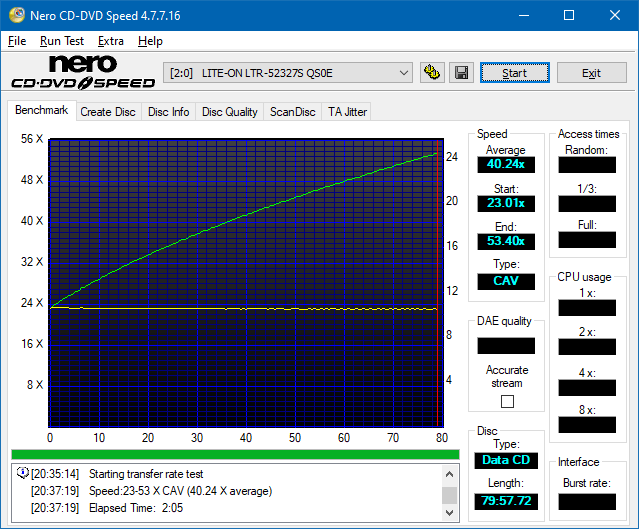 LiteOn LTR-52327S / Sony CRX-225E - 2003r-trt_4x.png