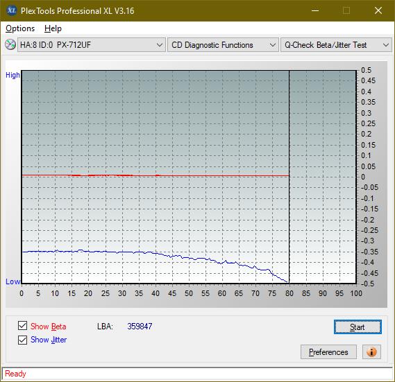 LiteOn LTR-52327S / Sony CRX-225E - 2003r-betajitter_4x_px-712uf.png