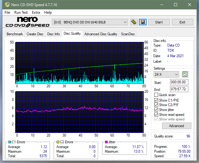 LiteOn LTR-52327S / Sony CRX-225E - 2003r-dq_8x_dw1640.png