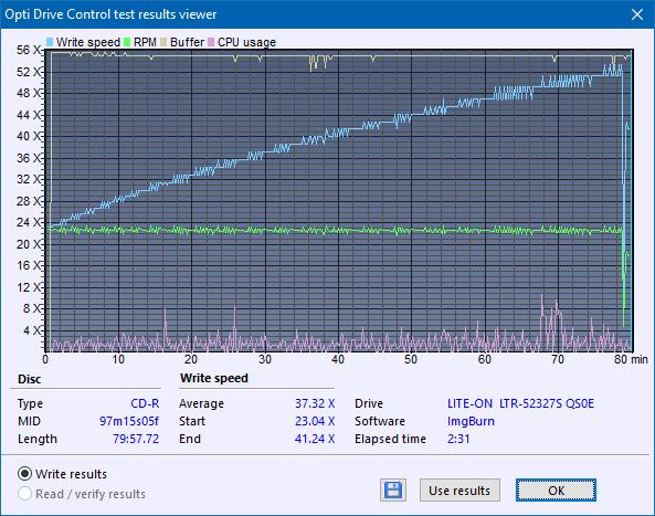 LiteOn LTR-52327S / Sony CRX-225E - 2003r-createdisc_52x.png