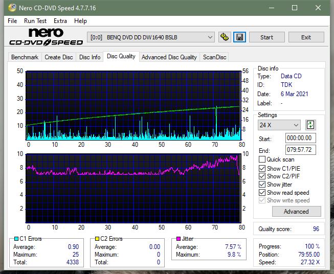 LiteOn LTR-52327S / Sony CRX-225E - 2003r-dq_52x_dw1640.png