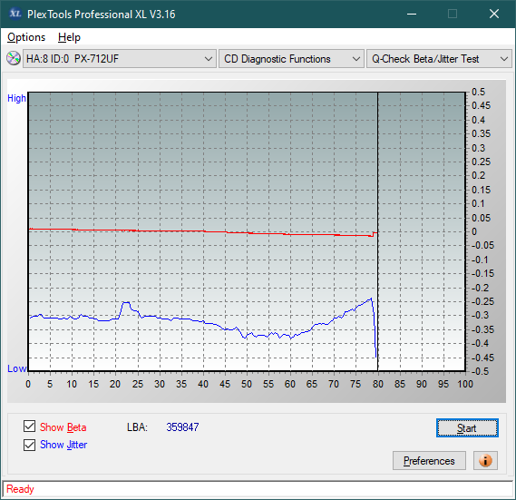 LiteOn LTR-52327S / Sony CRX-225E - 2003r-betajitter_52x_px-712uf.png