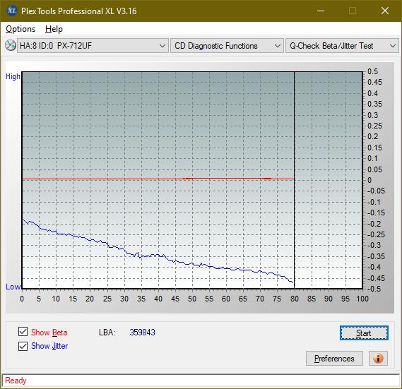 LiteOn LTR-52327S / Sony CRX-225E - 2003r-betajitter_8x_px-712uf.png