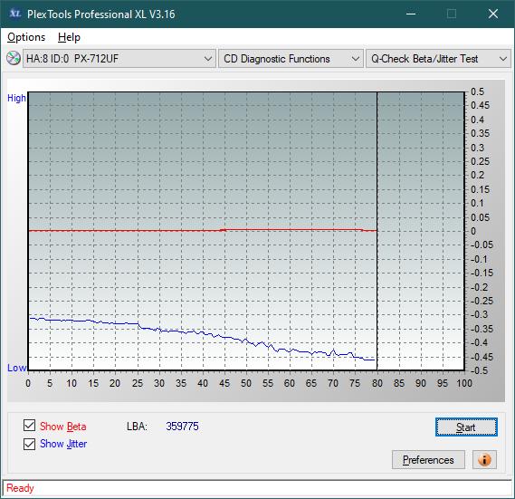 LiteOn LTR-52327S / Sony CRX-225E - 2003r-betajitter_12x_px-712uf.png
