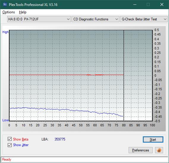 LiteOn LTR-52327S / Sony CRX-225E - 2003r-betajitter_16x_px-712uf.png