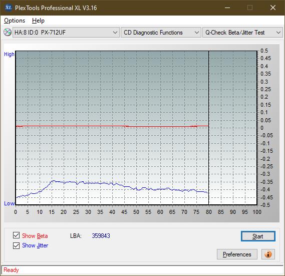 LiteOn LTR-52327S / Sony CRX-225E - 2003r-betajitter_24x_px-712uf.png