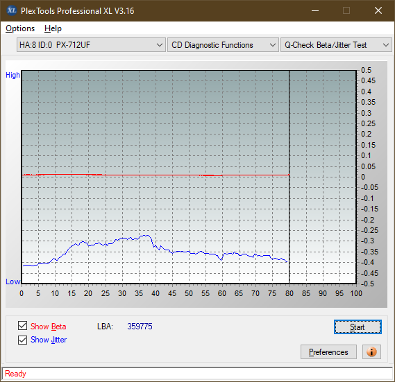 LiteOn LTR-52327S / Sony CRX-225E - 2003r-betajitter_32x_px-712uf.png