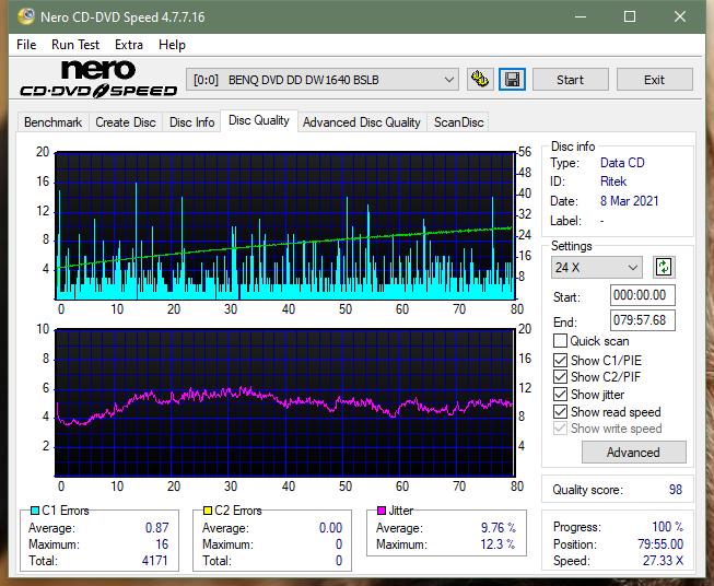 LiteOn LTR-52327S / Sony CRX-225E - 2003r-dq_40x_dw1640.png