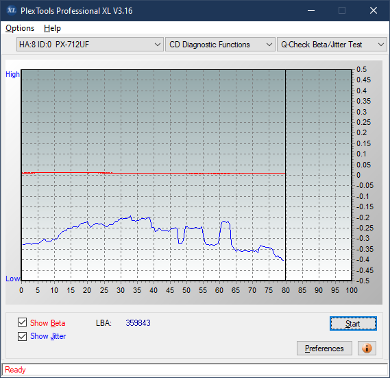 LiteOn LTR-52327S / Sony CRX-225E - 2003r-betajitter_40x_px-712uf.png