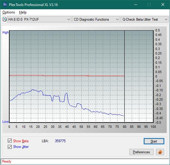 LiteOn LTR-52327S / Sony CRX-225E - 2003r-betajitter_48x_px-712uf.png