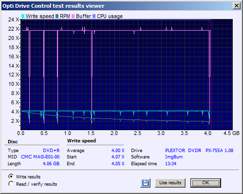 TDK DVD+R 8x 4.7GB-tdk-dvdrx8cmc_755ax4_write.png