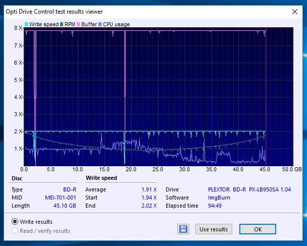 Panasonic BD-R DL 50 GB Printable (MID: MEIT01)-19-03-2018-13-00-2x-plextor-bd-r-px-lb950sa-1.04-burn.png