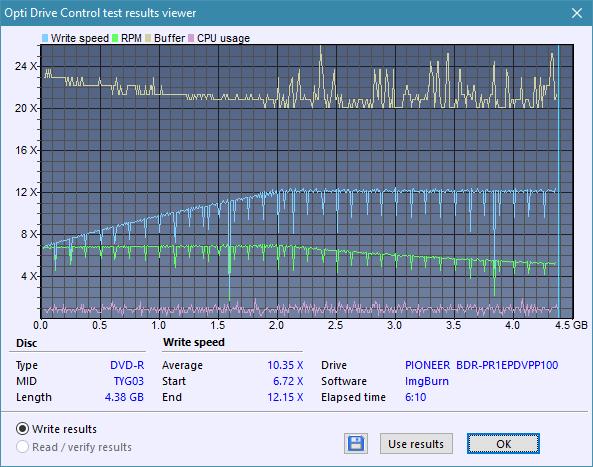Nazwa:  CreateDisc_12x_Legend With PRO_TYG03_PR1EPDVPP100.png,  obejrzany:  49 razy,  rozmiar:  24.6 KB.