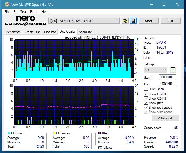 Nazwa:  DQ_12x_Legend With PRO_TYG03_PR1EPDVPP100_iHAS124-B.png,  obejrzany:  49 razy,  rozmiar:  58.4 KB.