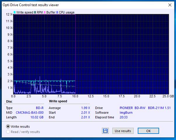 HP BD-R 25GB 6x printable mat CMCMAG-BA5-000-28-01-2019-13-00-2x-pioneer-bd-rw-bdr-211ubk-1.51-burn.png