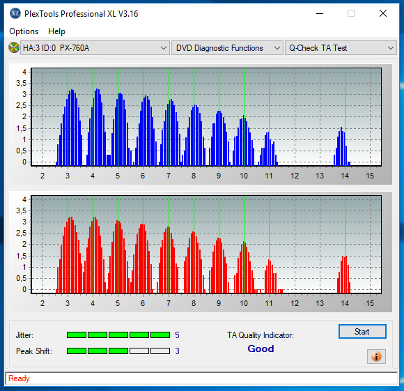 Verbatim DVD+R DL MKM 003-14-01-2019-20-00-2-4x-pioneer-dvd-rw-dvr-215bk-dvr-s15j-l1-ta-inner.png