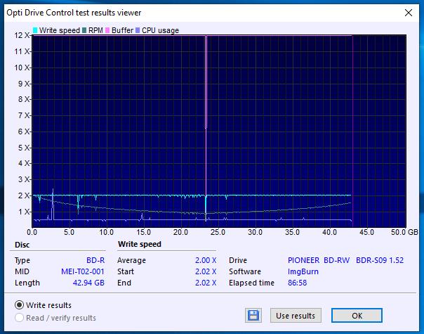 Verbatim BD-R DL 50GB x4 Printable MID: MEI-T02-001-28-04-2019-09-00-2x-pioneer-bd-rw-bdr-s09xlt-1.52-burn.png
