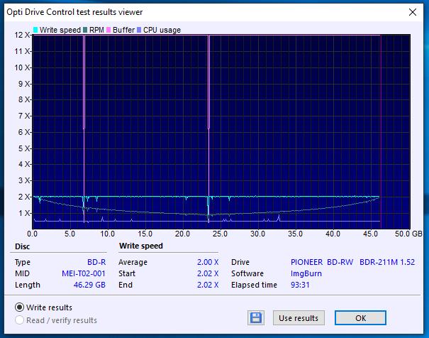 Verbatim BD-R DL 50GB x4 Printable MID: MEI-T02-001-29-04-2019-12-00-2x-pioneer-bd-rw-bdr-211ubk-1.52-burn.png