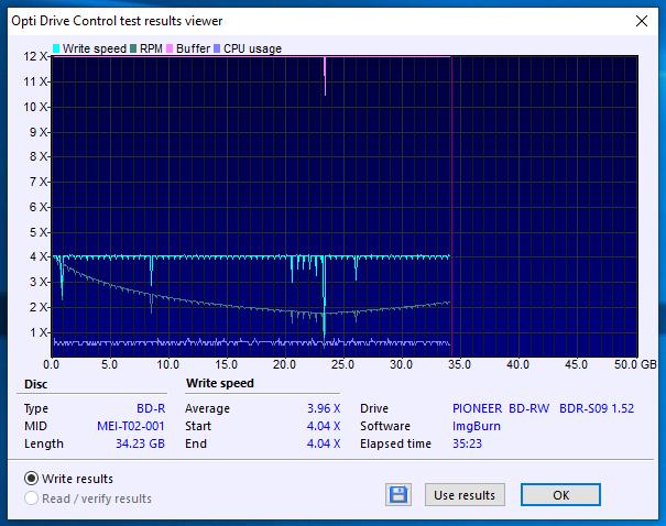 Verbatim BD-R DL 50GB x4 Printable MID: MEI-T02-001-28-04-2019-11-00-4x-pioneer-bd-rw-bdr-s09xlt-1.52-burn.png