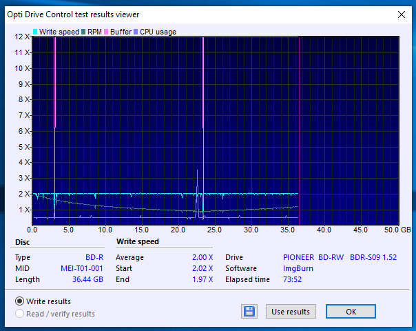 Verbatim BD-R DL 50GB x4 Printable MID: MEI-T02-001-29-04-2019-12-00-4x-pioneer-bd-rw-bdr-s09xlt-1.52-burn.png