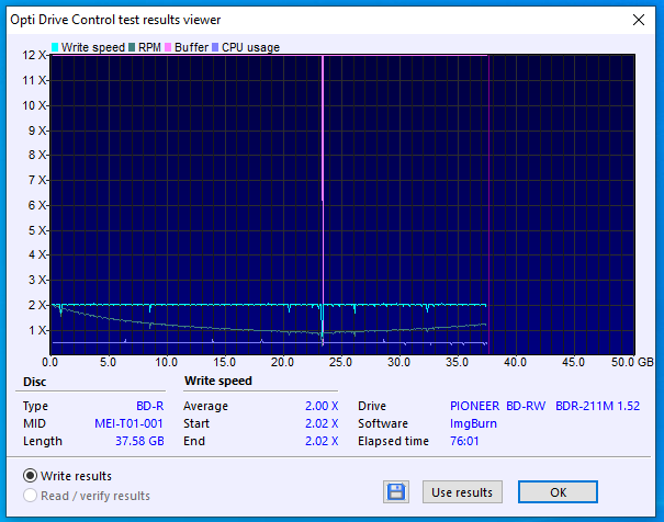 Verbatim BD-R DL 50GB x4 Printable MID: MEI-T02-001-02-02-2020-16-00-2x-pioneer-bd-rw-bdr-211ubk-1.52-burn.png