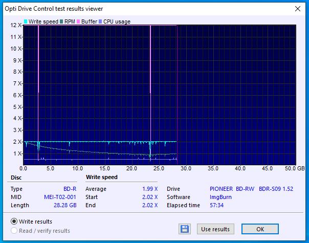 Verbatim BD-R DL 50GB x4 Printable MID: MEI-T02-001-02-02-2020-20-00-2x-pioneer-bd-rw-bdr-s09xlt-1.52-burn.png