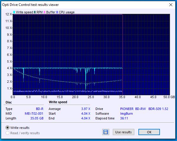 Verbatim BD-R DL 50GB x4 Printable MID: MEI-T02-001-03-02-2020-16-00-4x-pioneer-bd-rw-bdr-s09xlt-1.52-burn.png