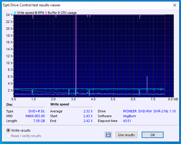 Verbatim DVD+R DL MKM 003-05-02-2020-22-00-2-4x-pioneer-dvd-rw-dvr-216d-hjdp079393wl-burn.png