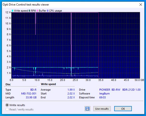 Verbatim BD-R DL 50GB x4 Printable MID: MEI-T02-001-08-03-2020-18-00-2x-pioneer-bd-rw-bdr-212dbk-1.00-burn.png