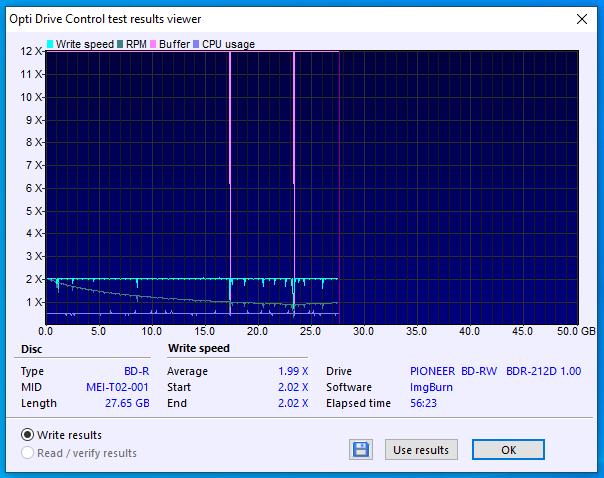 Verbatim BD-R DL 50GB x4 Printable MID: MEI-T02-001-08-03-2020-18-30-2x-pioneer-bd-rw-bdr-212dbk-1.00-burn.png
