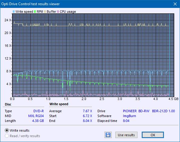 Ritek Pro 16x DVD-R (MXL RG04)-createdisc_8x_bdr-212d.png