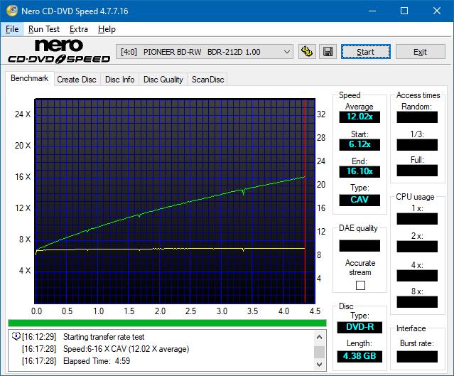 Ritek Pro 16x DVD-R (MXL RG04)-trt_8x_bdr-212d.png