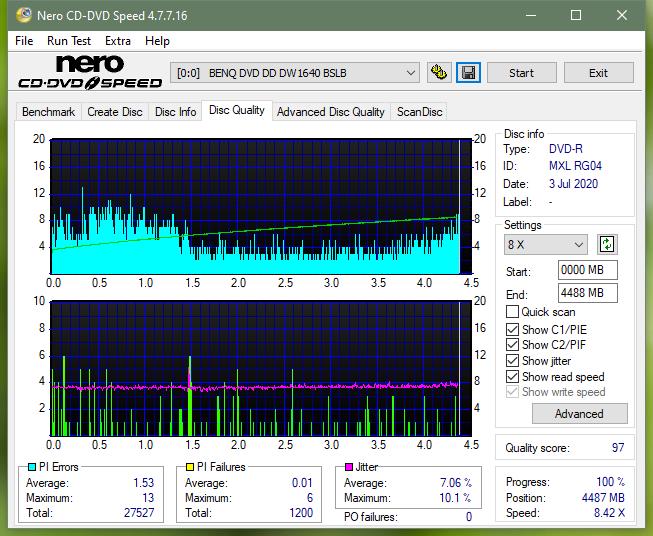 Ritek Pro 16x DVD-R (MXL RG04)-dq_8x_bdr-212d_dw1640.png