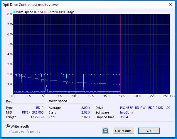 RITEK BD-R DL 50GB x6 MID:RITEKDR3 Made in Tajwan-03-01-2021-09-00-2x-pioneer-bd-rw-bdr-212dbk-1.00-burn.png