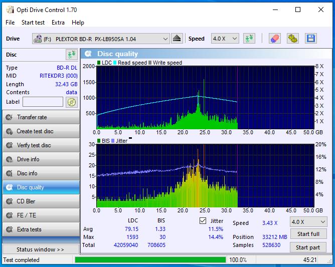 RITEK BD-R DL 50GB x6 MID:RITEKDR3 Made in Tajwan-03-01-2021-09-00-2x-pioneer-bd-rw-bdr-212dbk-1.00-scan2.png