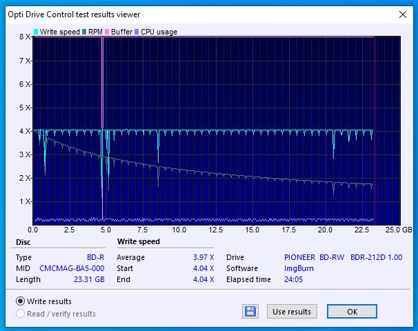 Verbatim BD-R 25GB 6x Printable matt MID: CMCMAG-BA5-000-17-01-2021-10-00-4x-pioneer-bd-rw-bdr-212dbk-1.00-burn.png