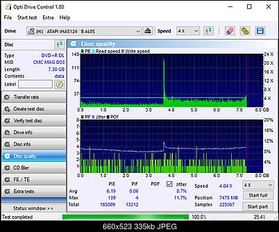 HP DVD+R DL x8 MID: CMC MAG D03-atapi_ihas124___b_dvd-r_dl_cmc_mag_d03_-064-_02-maja-2021.jpg